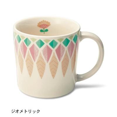 mini laboマグカップ